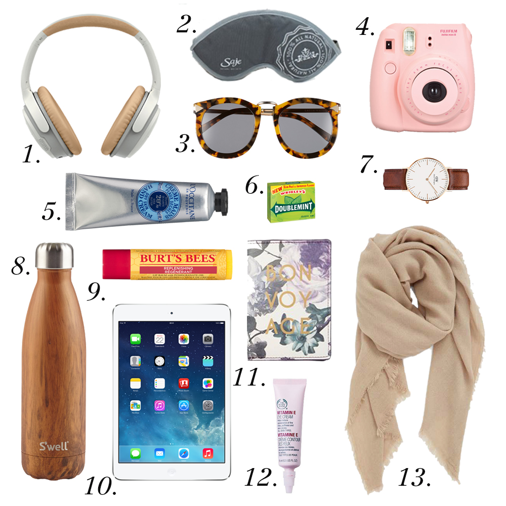 Must Haves: Travel Carry On Essentials